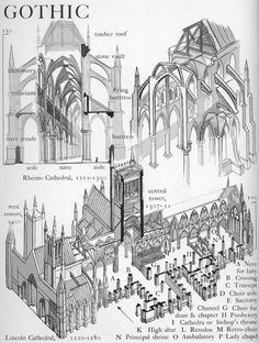 old The parts of a Gothic cathedral Graphic History of Architecture by John Mansbrid. The parts of a Gothic cathedral Graphic History of Architecture by John Mansbridge Sacred Architecture, Cathedral Architecture, Classic Architecture, Architecture Drawings, Historical Architecture, Beautiful Architecture, Architecture Details, Romanesque Architecture, Landscape Architecture