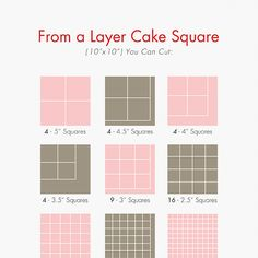 """LayerCakeCuts 2.75 yards. You can cut 4-10"""" squares across a piece of fabric. There are 40 squares in a layer cake, so you would need 10 strips each 10"""" wide to make one. 10 x 10"""" = 100""""   100 divided by 36"""" in a yard = 2.78 yards"""