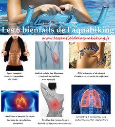Les 6 bienfaits de l'aquabiking coaché