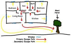 Develop a fire escape plan for your house ...