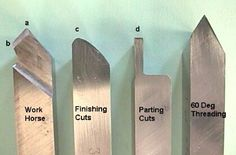 .Good HSS cutter sharpening guide.