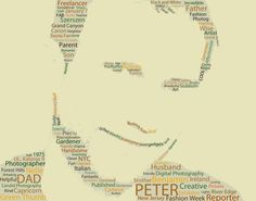 We love the idea of creating Word Art of your loved one's face, and filling it with love quotes, favorite memories, and important dates in the relationship!