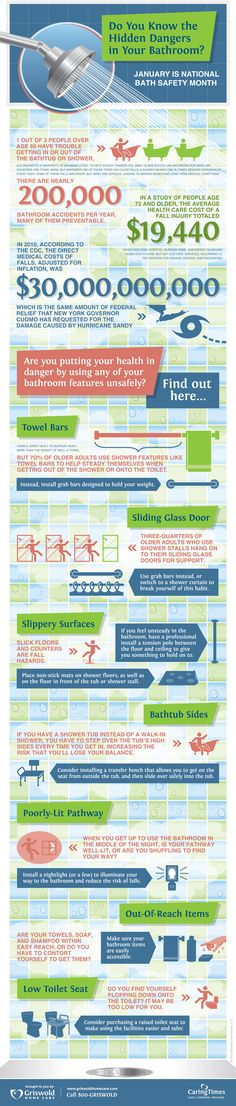 Do You Know the Hidden Dangers in Your Bathroom?  Senior safety tips for a safer bathroom. #caregiving