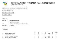 Comunicato Ufficiale della FIP Puglia...la Mens Sana Rutigliano vince i Playoff di Prima Divisione ed accede al Campionato di  PROMOZIONE 2018/19