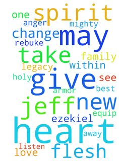 Change our hearts -  Then I will give them one heart, and I will put a new spirit within them, and take the stony heart out of their flesh, and give them a heart of flesh, Ezekiel 1119 NKJV Lord, you are the best heart surgeon. I ask of You, create me a New husband, may he be solid in Christ Take away my anger that creeps up. Rebuke the enemy. Equip Jeff amp; I with the Armor of God. Give Jeff a desire for him to listen to the Holy Spirit. Change our family legacy. May my in lawswitness Your…