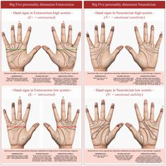 Hand charts: hand signs in the Big Five personality dimensions Extraversion & Introversion! Palm Reading Charts, Palm Lines, Dealing With Difficult People, Hand Type, Palmistry, Oracle Cards, How To Fall Asleep, Tarot, Personality