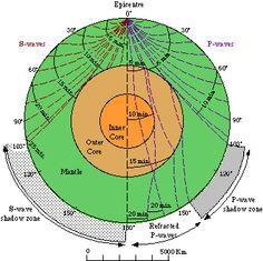 velocity of seismic waves at different depths google. Black Bedroom Furniture Sets. Home Design Ideas