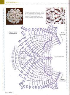 centro de meswa diagrama