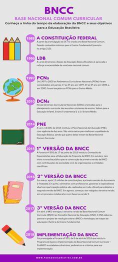 Entenda os fundamentos da BNCC de uma vez por todas!