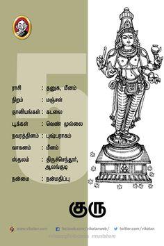 Medical Astrology, Zodiac Signs Astrology, Hindu Rituals, Hindu Mantras, Spiritual Stories, Ganesh Lord, Shri Yantra, Hindu Culture, Lord Shiva Family