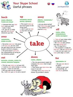 TAKE - #phrasal #verb, #english, #russian, your skype school study material