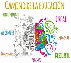 """aulaPlaneta on Twitter: """"El camino de la educación vía @FabricadeV https://t.co/5LVxQyZgiE"""""""