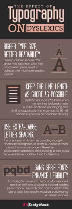 The Effect of Typography on Dyslexia Dyslexia Activities, Dyslexia Strategies, Dyslexia Teaching, Learning Disabilities, Reading Strategies, Learning Resources, Teaching Reading, Reading Help, Phonics Reading