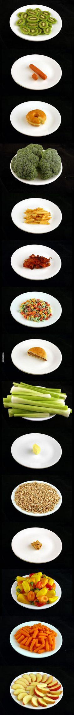 Jak wygląda 200 kalorii na talerzu?