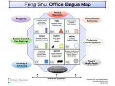 Feng Shui Office Desk Directions  Take a look at the position of