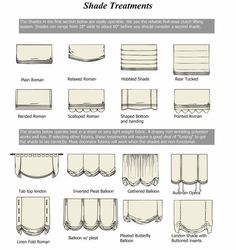 Shade Treatments--Curtain styles
