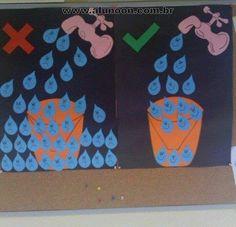 116 ideias para o Dia da Água - Educação Infantil - Aluno On