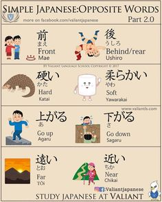 Learning Japanese with audio is without doubt the fastest and most efficient way to get started. If you are lucky enough to have some Japanese friends who can help then you are already ahead of the game. Learn Japanese Words, Study Japanese, Japanese Kanji, Japanese Culture, Learning Japanese, Learning Italian, Japanese Sentences, Japanese Phrases, Japanese Grammar