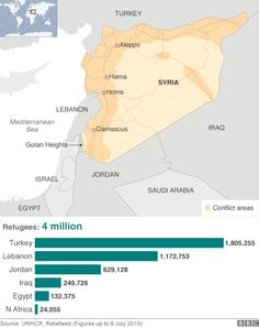 The world should find fairer ways of resettling Syrian refugees fleeing the war in their country, the new UN refugee agency chief says. Un Refugee, Refugee Crisis, West Bank Israel, Children Of Syria, Syria Conflict, Israel Gaza, Eastern Countries, Syrian Civil War, High School History