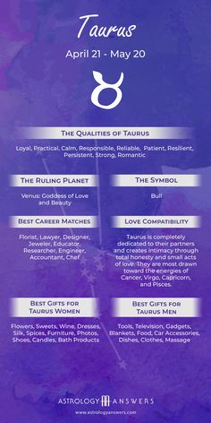 All about the zodiac sign, Taurus. Taurus is one of the most resilient and strong zodiac signs, just like the Bull. Taurus And Scorpio, Taurus Quotes, Zodiac Signs Taurus, Zodiac Sign Traits, Zodiac Signs Astrology, Taurus Facts, Zodiac Star Signs, Zodiac Horoscope, Taurus Woman