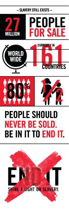 There are 27 MILLION slaves in the world today... more than at any other point in history. You can help End It. Join the End It Movement at www.enditmovement.com