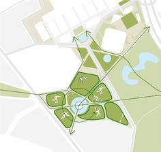 NEO Brussels | KCAP Architects&Planners #urban #design #landscape…
