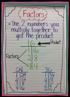 Factors Vs Multiples Anchor Chart Teaching Math