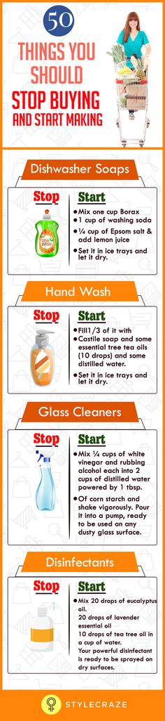 Better empty your shopping trolley of this list of 50 ready to use items at least, and live the healthy way. By treading this path, not only are you saving a great deal, but also discouraging the artificial use of preservatives and lots of harmful chemicals to promote the positive cause of a better world.
