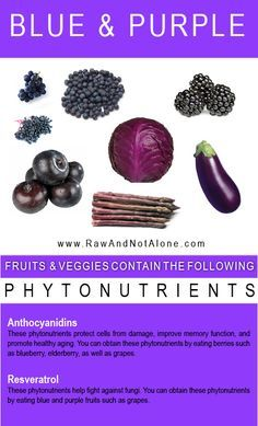 Phytonutrients are essential for good health and #glowing skin. Check out the benefits from these #blue and #purple fruits and veggies.
