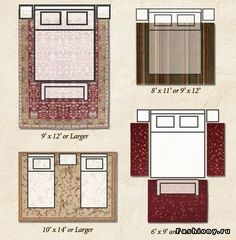 Area-Rug-Size-Guide-King-Bed by Design Wotcha! http://designwotcha ...