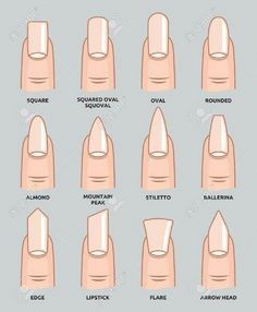nails shape Check 12 different nail shapes names in 2020 and wear our top 5 acrylic nail shapes now! Perfect for all short, long, almond, coffin, & fake nail shapes! Types Of Nails Shapes, Different Nail Shapes, Perfect Nails, Gorgeous Nails, Amazing Nails, Fabulous Nails, Cute Nails, My Nails, Nails 2017
