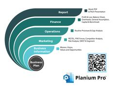 Plan, forecast & analyse and create business plan with ease #accountants #businessplan #businessadvisors #businessconsultants #smallbusiness #entrepreneur Business Plan Software, Business Planning, Pitch Presentation, Business Mission, Risk Analysis, Market Risk, Strategic Planning, Entrepreneur, Finance