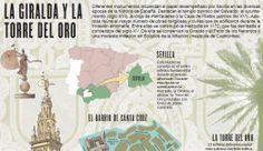 Serie de infografías del periódico El Mundo relacionadas con el contenido del área para 2º ESO.