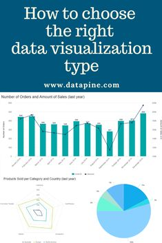 If you want to make maximum impact with your data visualizations, you have to choose the right designs, graphs, and charts for your efforts. Make Charts, Charts And Graphs, Data Visualization Techniques, Custom Dashboard, Presentation Pictures, Think With Google, Quran Recitation, Graph Design, Data Processing