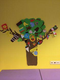 De Droomboom, verwerking na het lied de Droomboom. Wat groeit er in jouw boom?