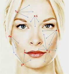 Softfil: common access points eliminate multiple needle sticks and precise filler placement