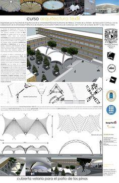 Expo Arquitectura Textil - UNAM | Facultad de Arquitectura