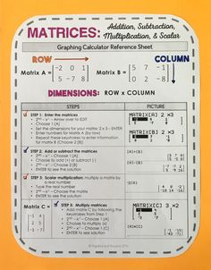 Step-By-Step: How to do matrices on the graphing calculator.