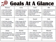 Goals At A Glance                                                                                                                                                                                 More