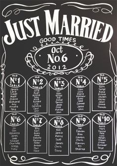 Themed Wedding Table Plan