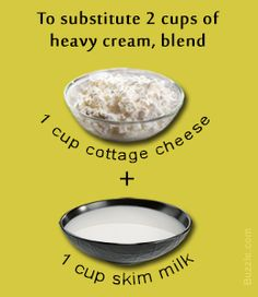 Substitutions for heavy cream...I've always just used Greek yogurt mixed with a little milk though