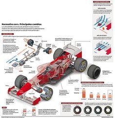 F1 Rules 2011
