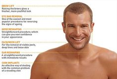 33 Best Cosmetic Surgery For Men Images Cher Plastic Surgery
