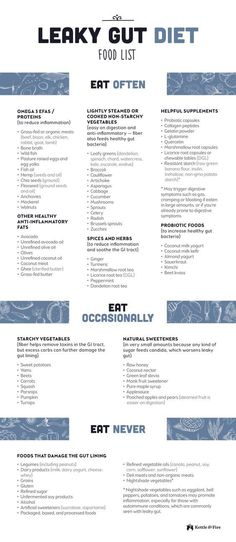 Read the full article and download a print-friendly leaky gut diet food list for FREE to help guide your choices when it comes to grocery shopping and meal prep in order to heal your gut.