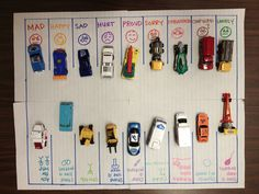 Feelings Parking Lot - one side are feelings that a child identifies. The other is coping skills. Incorporate play by assigning cars, having the cars tell stories about the feelings, etc. (Show)
