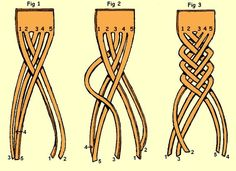 5-lace braid: very helpful for making bracelets, head bands and so on!
