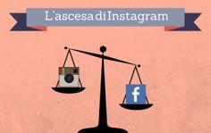Instagram sempre più Brand-Oriented che ruba utenti a Facebook