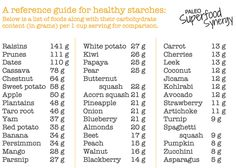 Paleo friendly carbohydrates chart