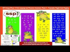 Speech Sound Pics - What is SSP?- Phonics, Phonemic Awareness - Teach Reading/ Spelling - Speech Sound Pics (SSP) PHONICS +
