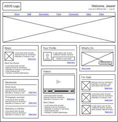 intranet wireframe - Buscar con Google